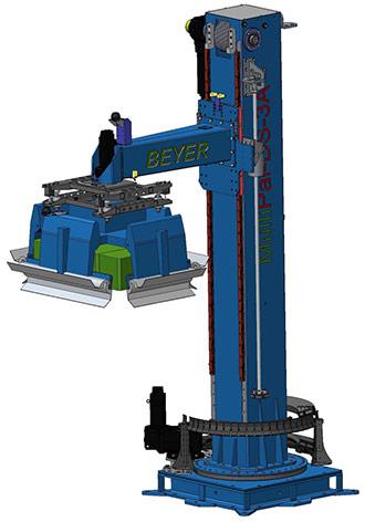 Drehsäulenpalettierer MultiPal DS 3A